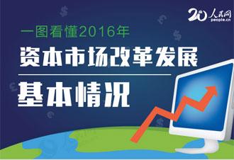 图说2016资本市场改革发展情况