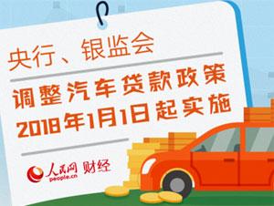 汽车贷款新政策出台