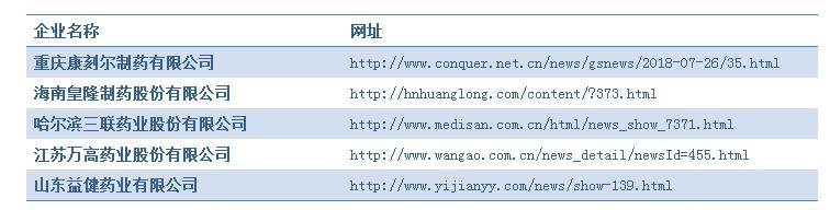 国家药监局:华海药业召回缬沙坦原料