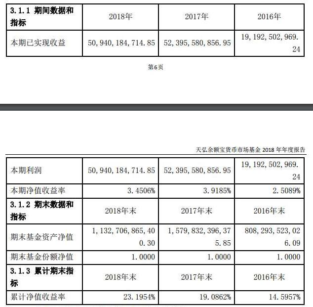 """2.3%收益率能否吸引投资者目光?今日起余额宝取消""""双限"""""""