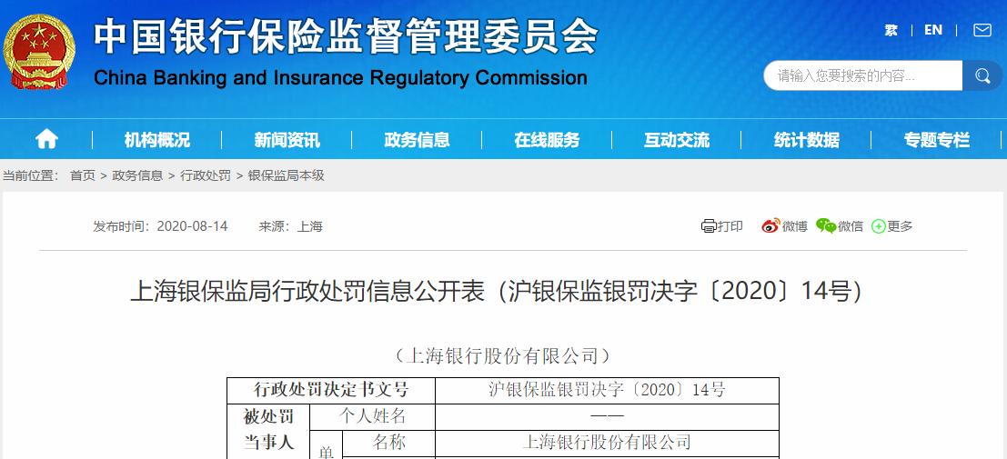 上海银行因违法违规行为 罚款1625万元